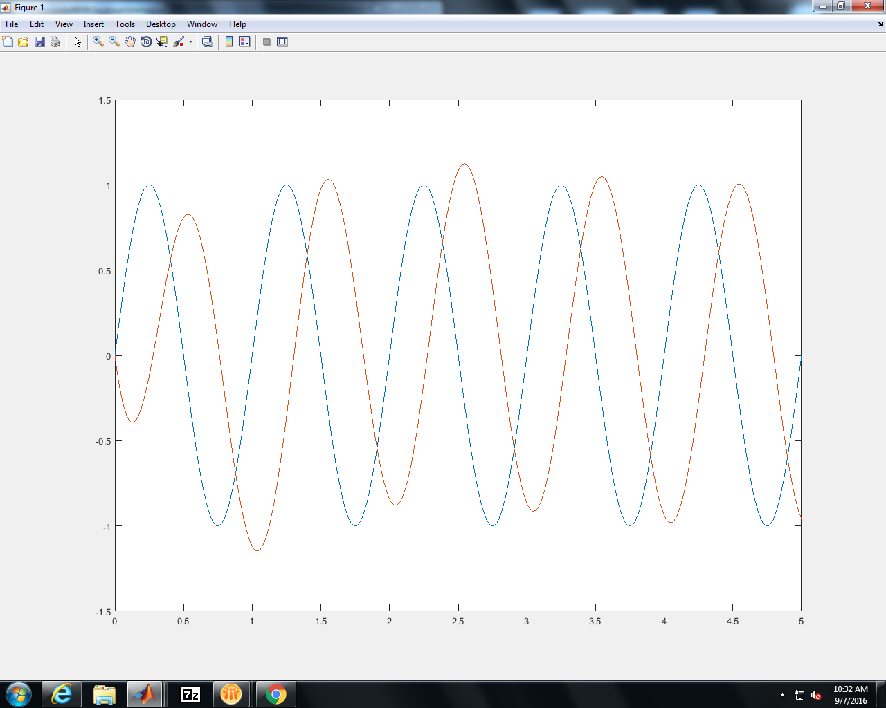 Solution To Delay The Sine Wave With The Help Of Pade