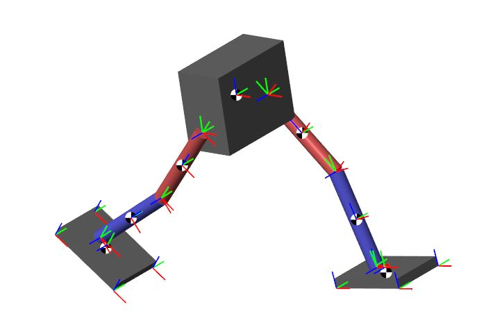 MATLAB and Simulink Robotics Arena: Walking Robot - File Exchange