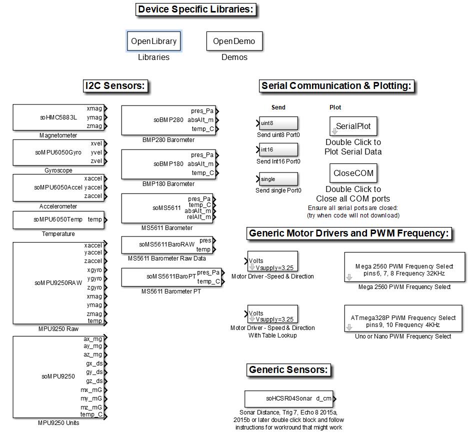 Rensselaer Arduino Support Package Library (RASPLib) - File