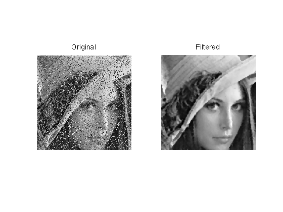 Toolox Image - A Toolbox for General Purpose Image Processing