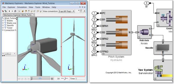 Wind Turbine Model - File Exchange - MATLAB Central
