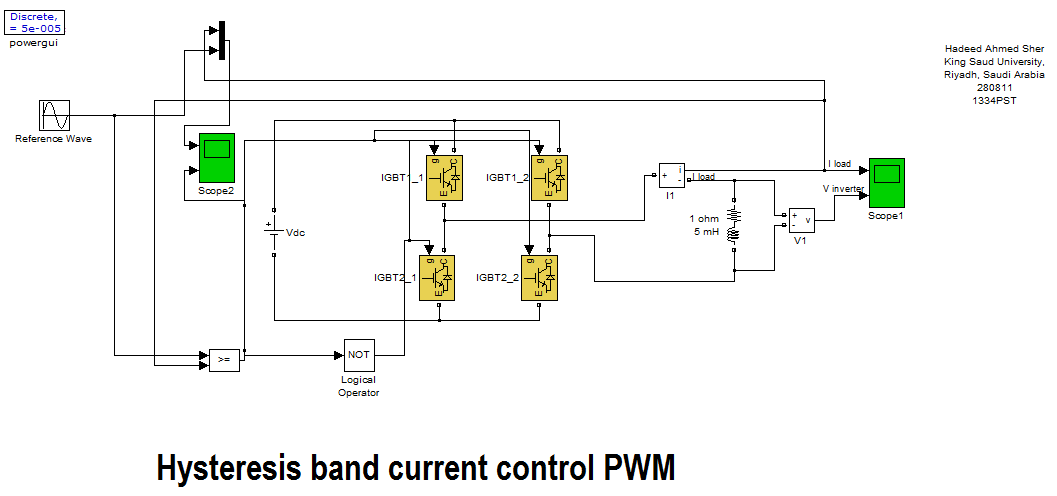 Hysteresis current control technique for three phase