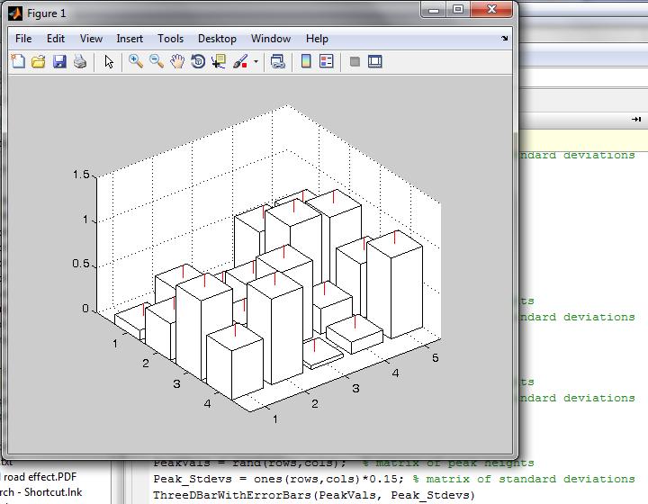 3D Bar Plot with Error Bars - File Exchange - MATLAB Central