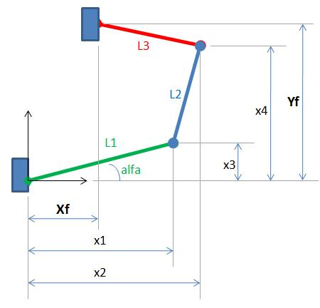 Non-linear equations system solver (Newton Raphson) - File