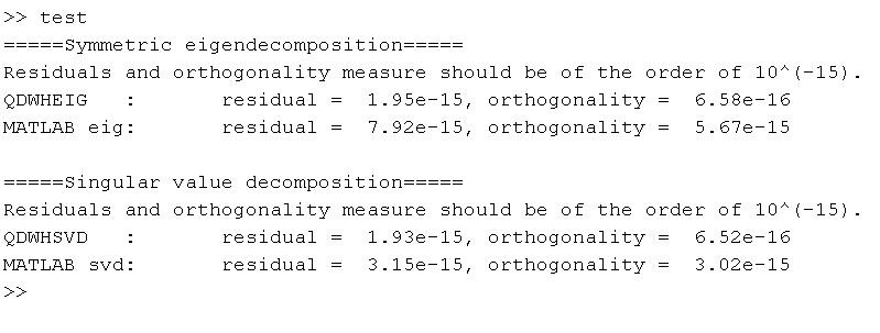 Symmetric eigenvalue decomposition and the SVD - File Exchange ...