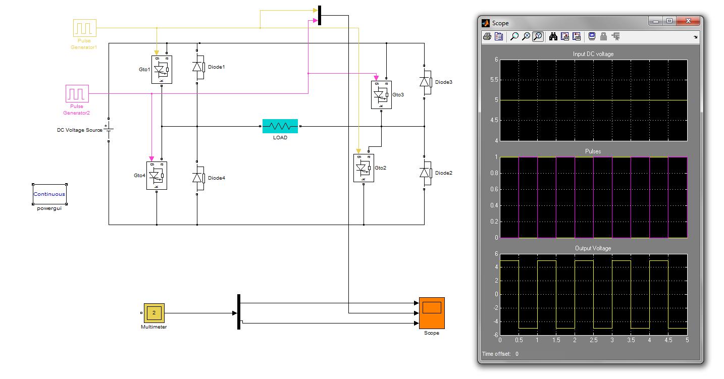 Single Phase Full Bridge Inverter - File Exchange - MATLAB Central