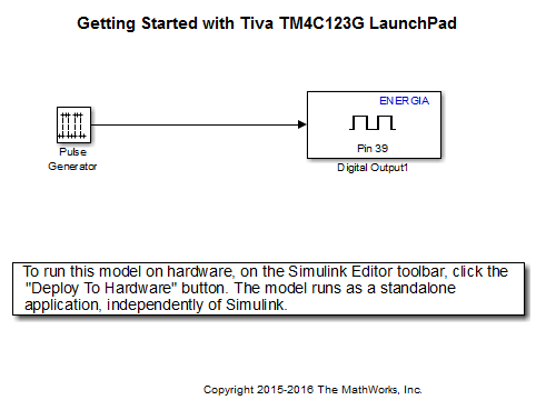 Getting Started with Tiva TM4C123G LaunchPad