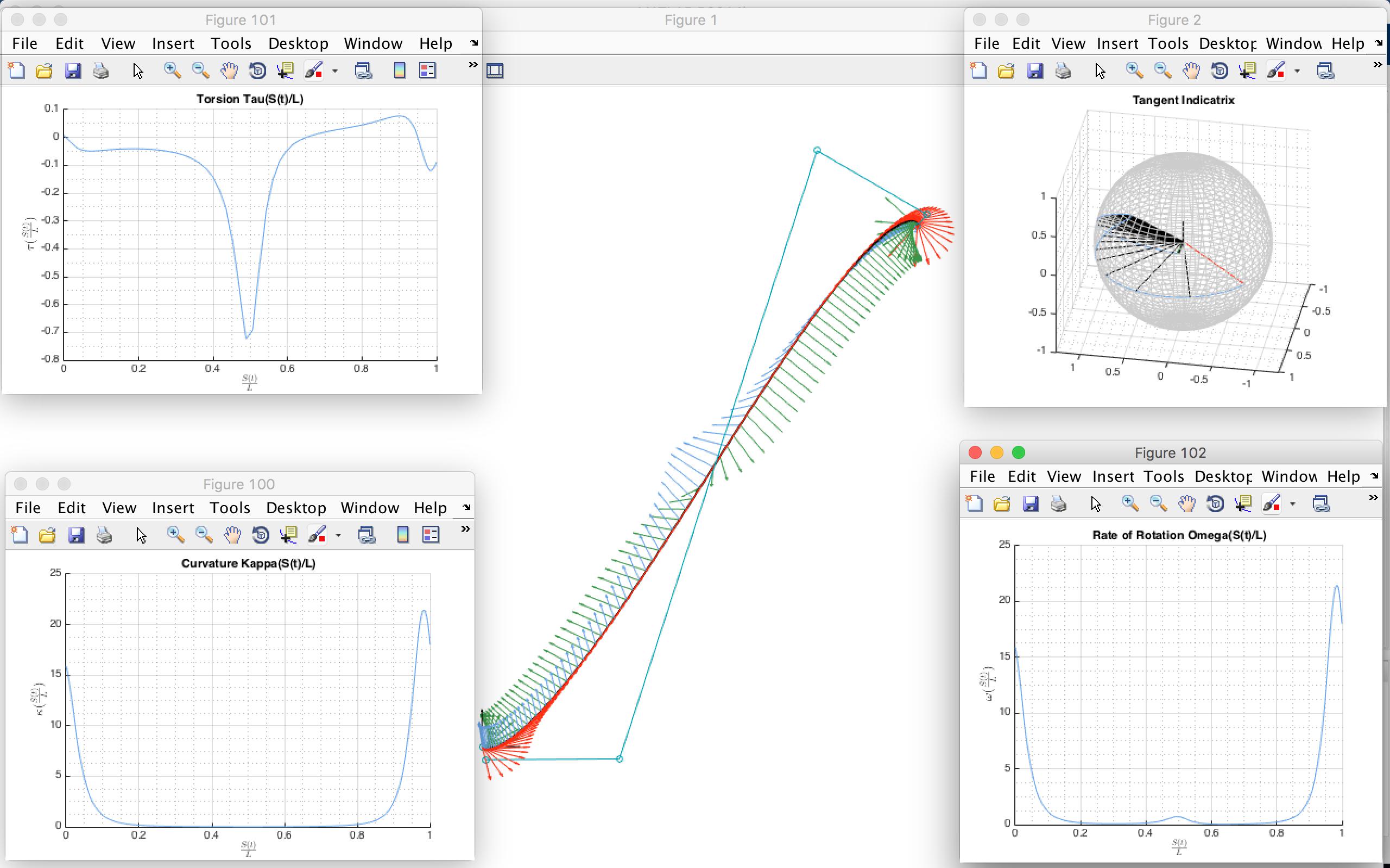 pythagorean hodograph curves