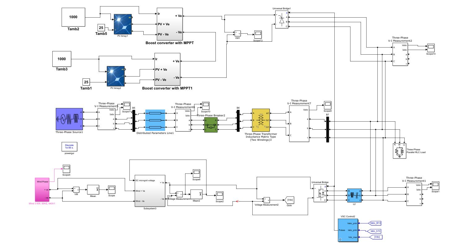 Intelligent Microgrid - File Exchange