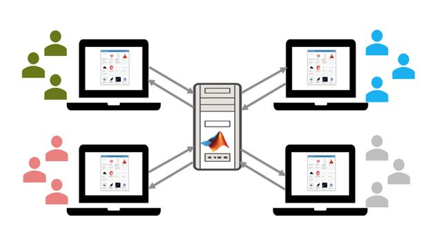 Hosted and shared web apps with MATLAB Web App Server.