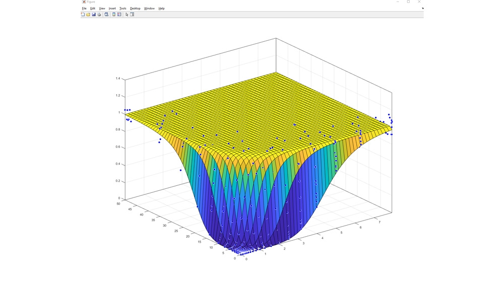Surface Fitting With Custom Equations to Biopharmaceutical Data