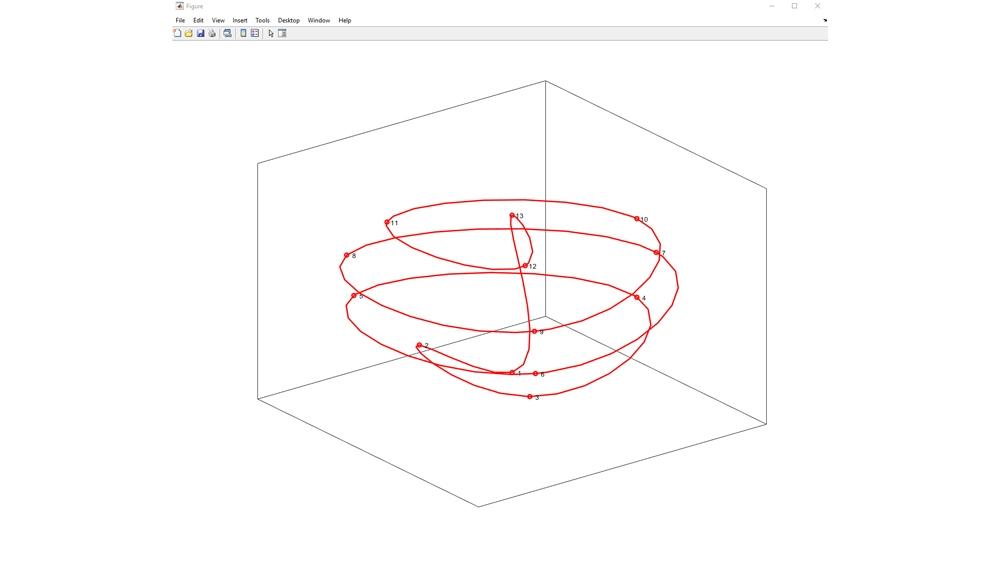 3D Spline.
