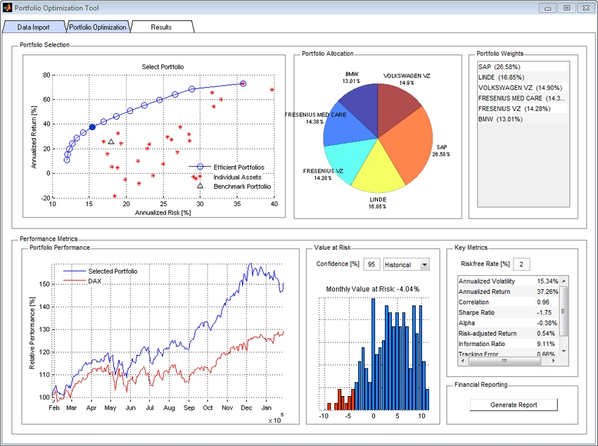 Portfolio optimization application built using MATLAB and Financial Toolbox.
