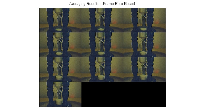 Montage of images created by firing a trigger after a frame delay, acquiring 5 frames, and then averaging those frames.