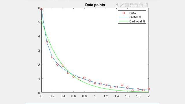Nonlinear Data Fitting