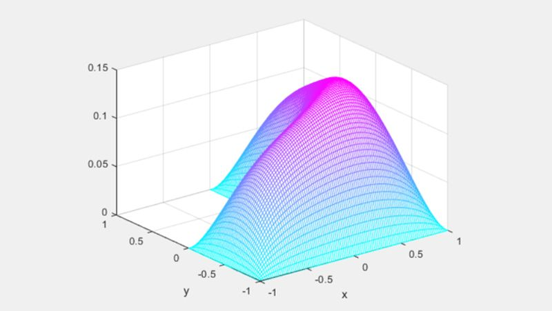 L-shaped membrane with zero Dirichlet Boundary condition.