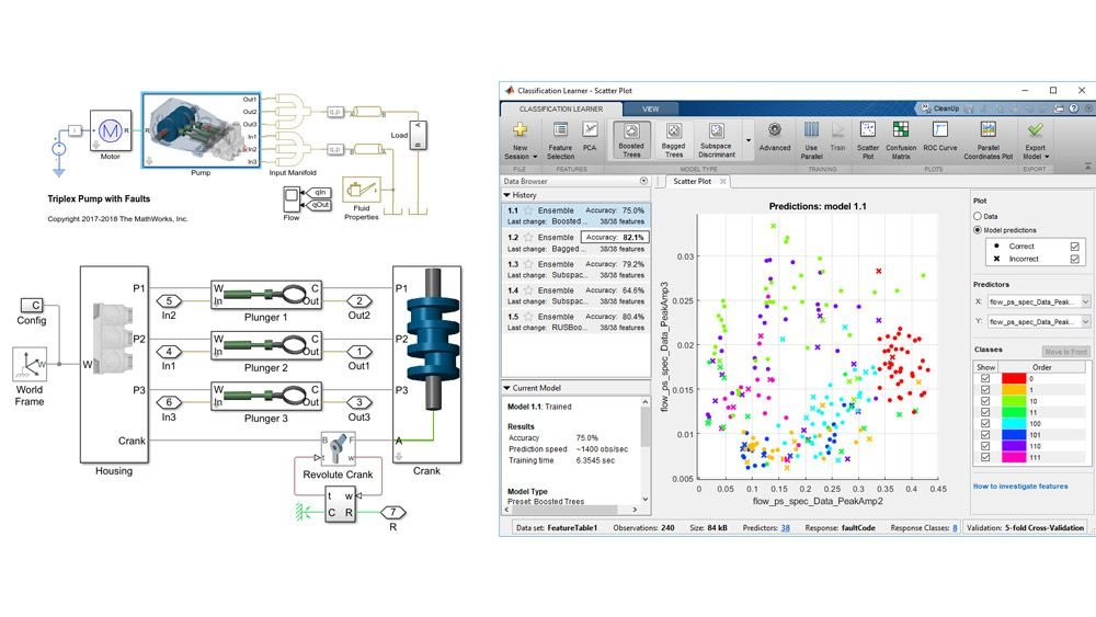 Simulink and Simscape model of a triplex reciprocating pump.