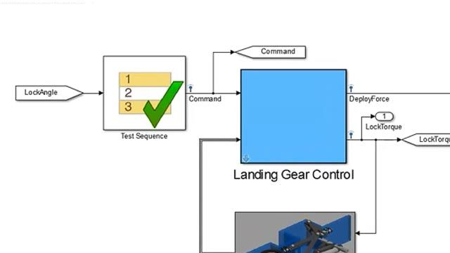 Develop, manage, and execute simulation-based tests using Simulink Test.