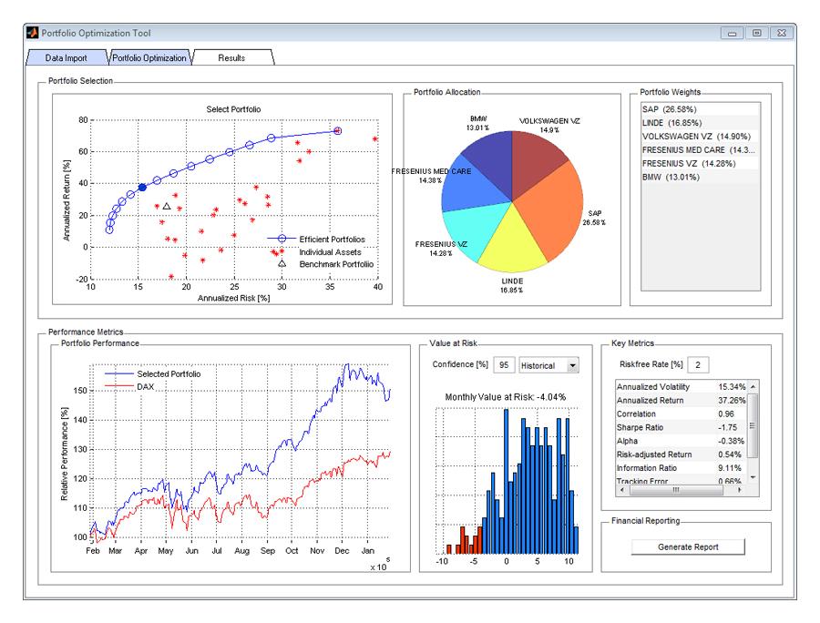 financial analysis application