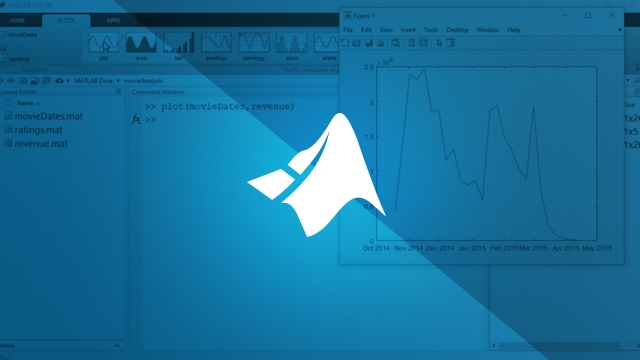 Learn the essentials of MATLAB through this free, two-hour introductory tutorial on commonly used features and workflows.