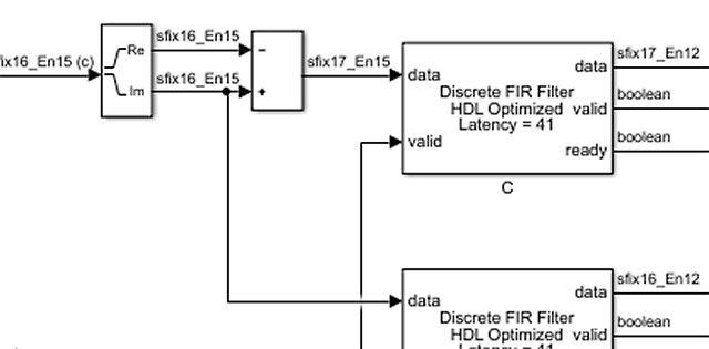 Modeling for ASIC Design