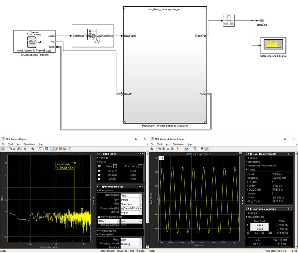simulate wireless systems