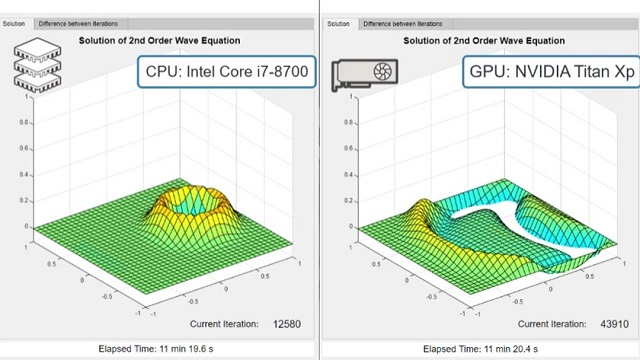 Use GPUs to accelerate MATLAB applications.