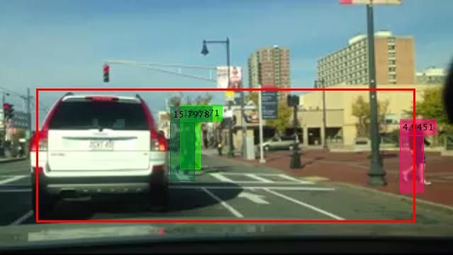 Tracking Pedestrians from a Moving Car