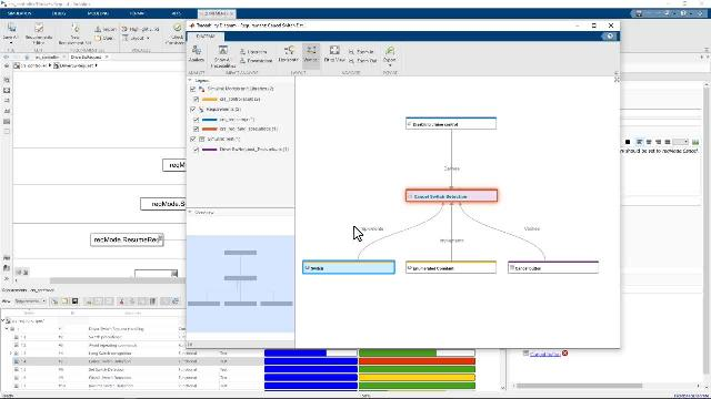 The Requirements Perspective allows you to view, edit, link and organize requirements from within Simulink or Stateflow.