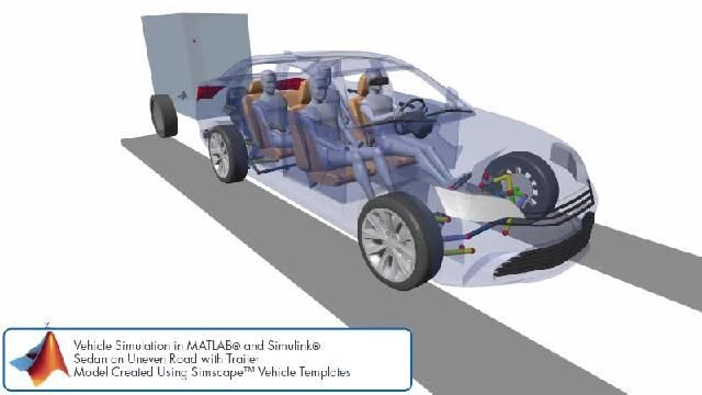 See an animation showing a suspension design simulation with Simscape.