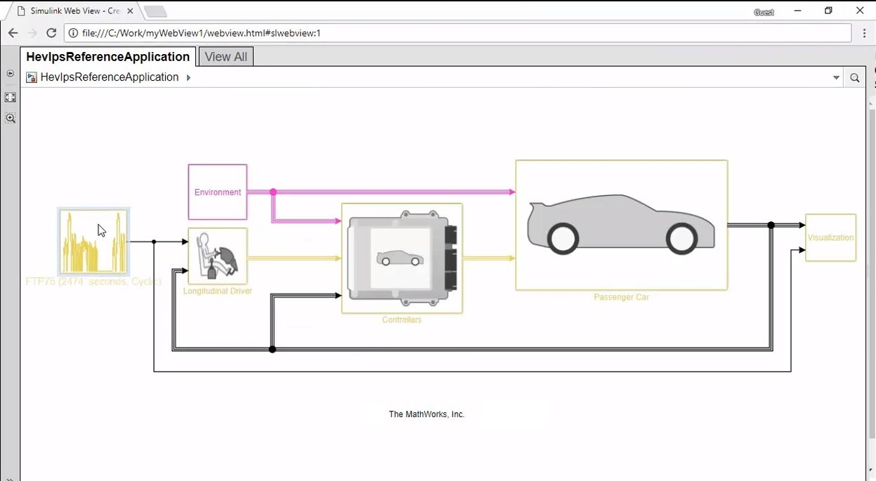 Create Interactive Guides from Simulink Models