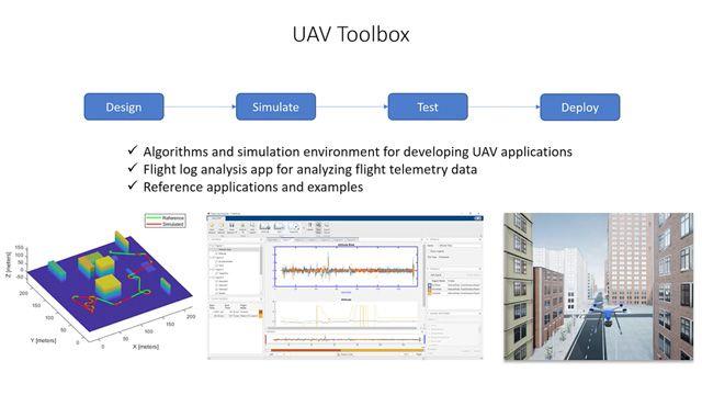 Design, simulate, and deploy UAV applications using UAV Toolbox.