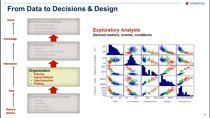 Discover how MathWorks tools are used to access and organize data that comes from multiple sources.