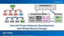 In this webinar we demonstrate how to develop aircraft electrical networks using Model-Based Design.  Abstract and detailed models of the components in the network are used to enable both rapid iteration and detailed analysis. This webinar includes d