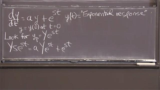 With exponential input, <em>e<sup>st</sup></em>, from outside and exponential growth, <em>e<sup>at</sup></em>, from inside, the solution, y(t), is a combination of two exponentials.