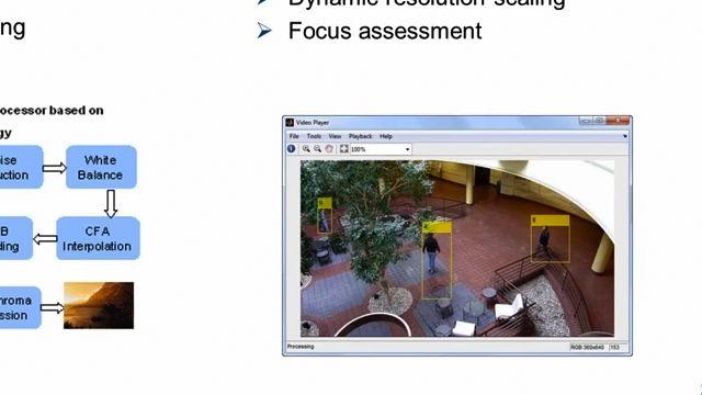 R2015a版本发布新产品Vision HDL Toolbox™,此讲座将结合新产品的特性,重点介绍如何在MATLAB中开发基于像素流的视频和图像处理的算法,并通过HDL代码产生的技术快速在FPGA上实现。