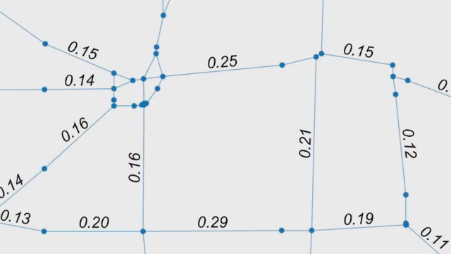 Create, analyze, and visualize graphs and networks using MATLAB .