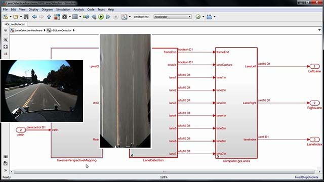 Learn about the hardware implementation techniques used in the Vision HDL Toolbox lane detection example.