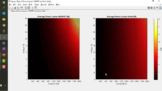 Learn how to use Simscape Electrical functions to generate maps of heat losses to embed in a dedicated model for fast simulations of thermal behavior and sizing of cooling systems.