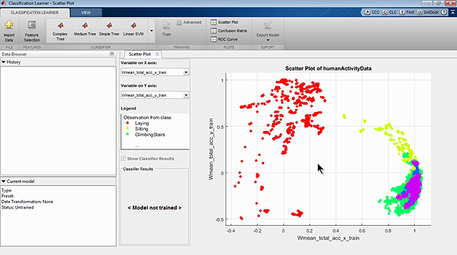 In this webinar you will learn how to get started using machine learning tools to detect patterns and build predictive models from your datasets. In this session, you will learn about several machine learning techniques available in MATLAB and how to