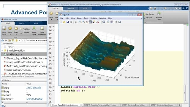 Using MATLAB for advanced portfolio construction including stock selection models.