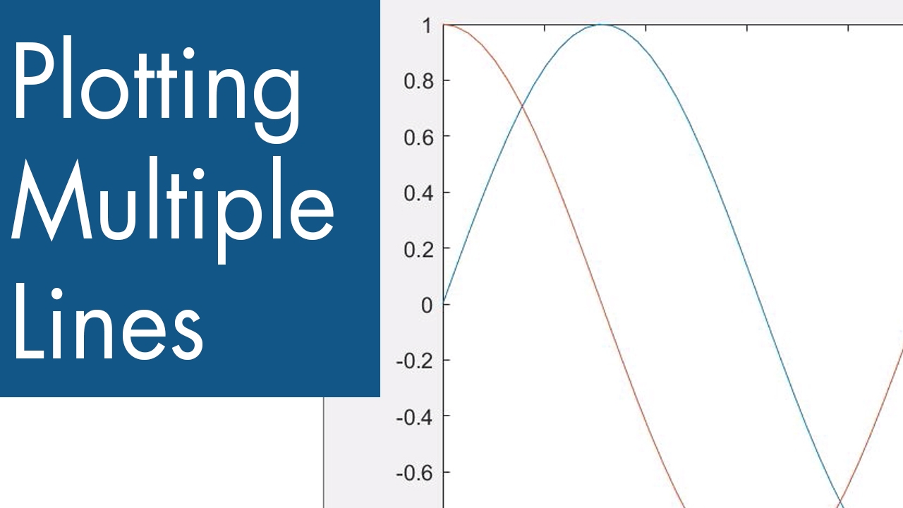Learn how to plot multiple lines on the same figure using two different methods.