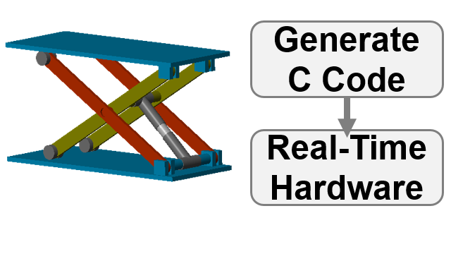 Convert a hydraulic lift model to C code and simulate in a hardware-in-the-loop configuration. Simscape parameters are tuned on the real-time target.