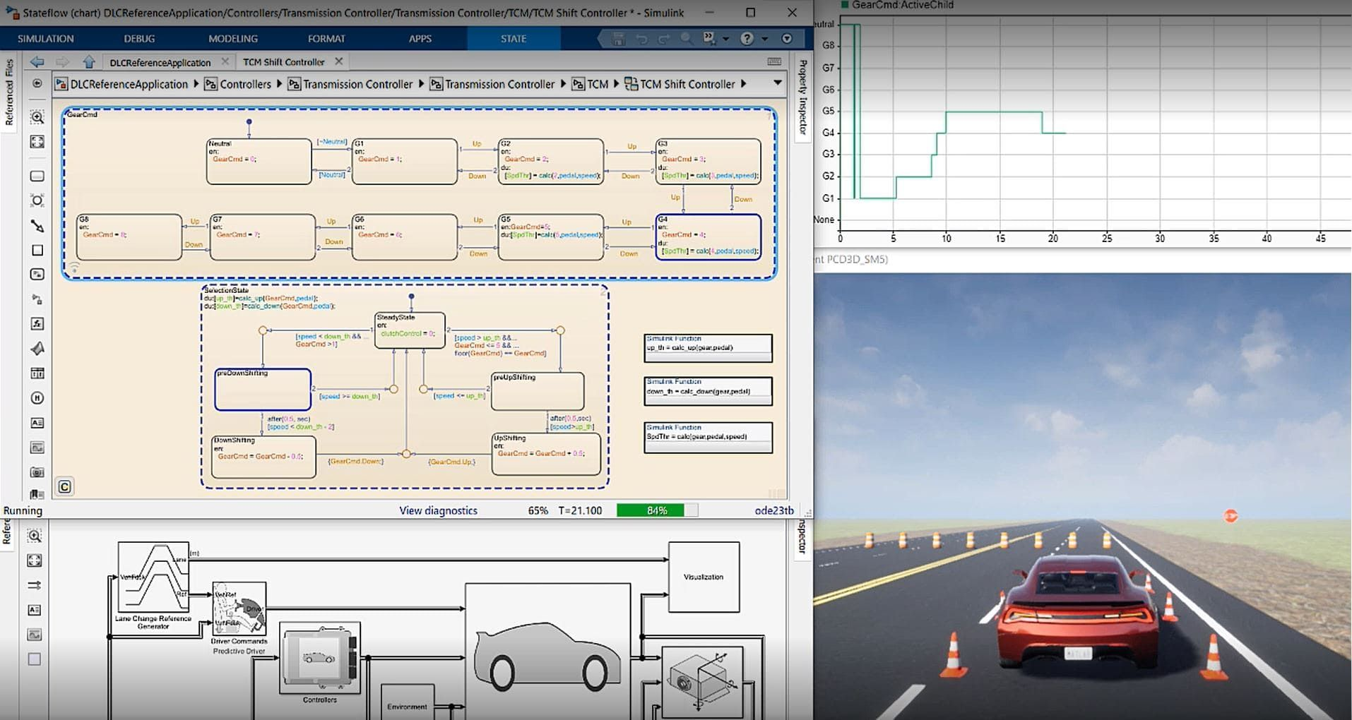 Stateflow provides a graphical language that includes state transition diagrams, flow charts, state transition tables, and truth tables.