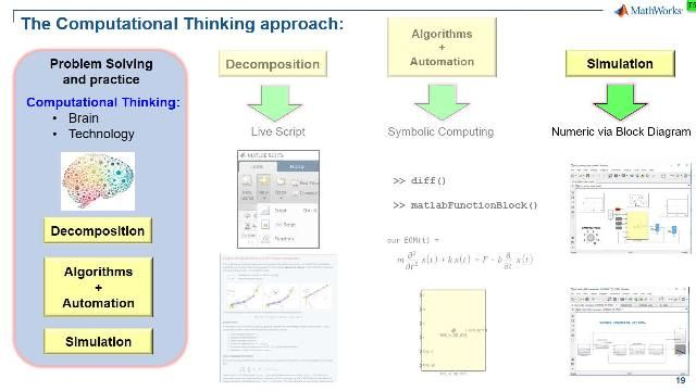 Review the key features in MATLAB that support a computational thinking approach when teaching rigid body dynamics.