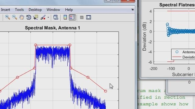 Simulate, analyze, and test the physical layer of WLAN communications systems using WLAN System Toolbox.